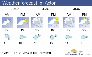 Weather forecast for Acton