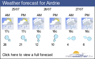 Weather forecast for Airdrie