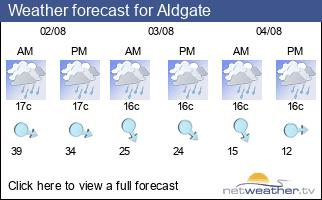 Weather forecast for Aldgate
