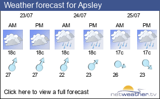 Weather forecast for Apsley