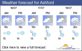 Weather forecast for Ashford