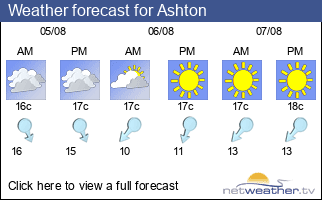 Weather forecast for Ashton