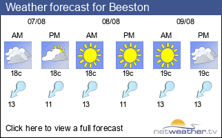 Weather forecast for Beeston