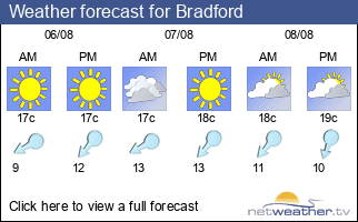 Weather forecast for Bradford