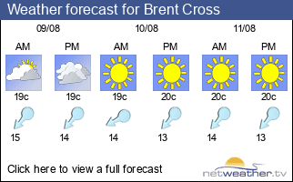 Weather forecast for Brent Cross