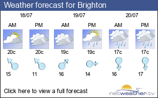 Weather forecast for Brighton
