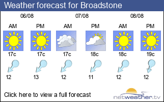 Weather forecast for Broadstone