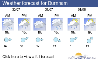 Weather forecast for Burnham