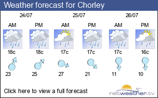 Weather forecast for Chorley