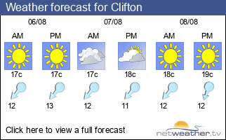 Weather forecast for Clifton