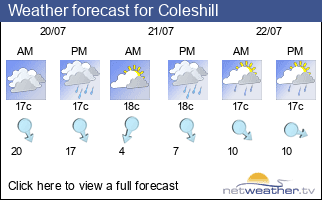 Weather forecast for Coleshill