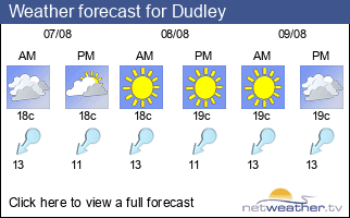 Weather forecast for Dudley