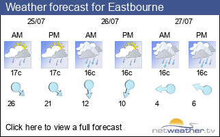 Weather forecast for Eastbourne