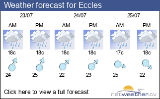 Weather forecast for Eccles