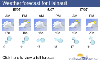 Weather forecast for Hainault