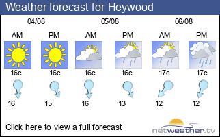 Weather forecast for Heywood