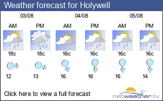 Weather forecast for Holywell