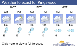 Weather forecast for Kingswood