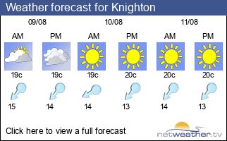 Weather forecast for Knighton