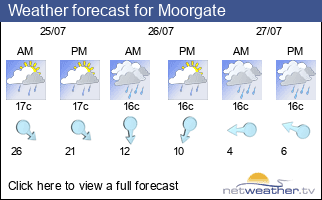 Weather forecast for Moorgate