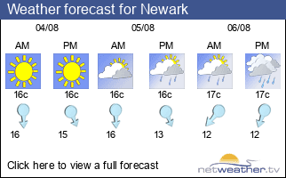 Weather forecast for Newark