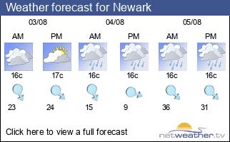 Weather forecast for Newark
