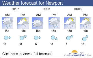 Weather forecast for Newport
