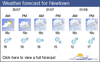 Weather forecast for Newtown