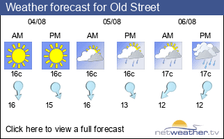 Weather forecast for Old Street