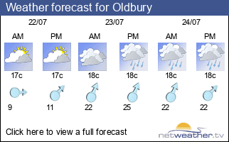 Weather forecast for Oldbury