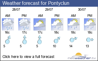 Weather forecast for Pontyclun