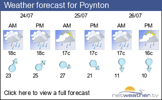 Weather forecast for Poynton