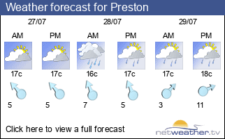 Weather forecast for Preston