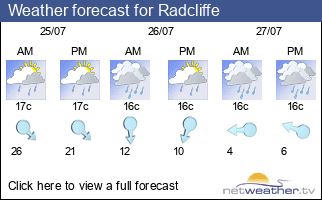 Weather forecast for Radcliffe