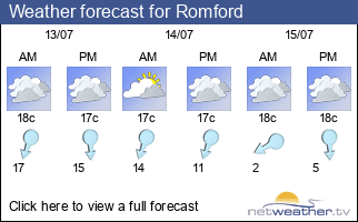 Weather forecast for Romford