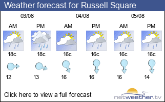 Weather forecast for Russell Square