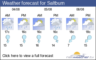 Weather forecast for Saltburn