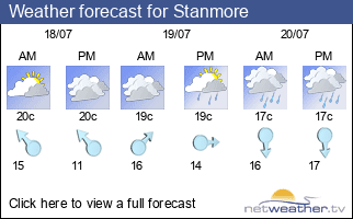 Weather forecast for Stanmore