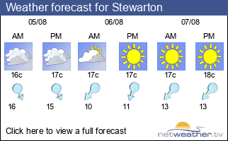 Weather forecast for Stewarton