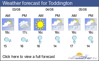 Weather forecast for Toddington