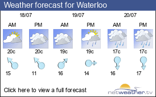 Weather forecast for Waterloo