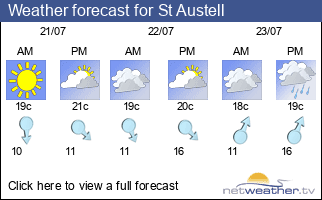 Weather forecast for St Austell