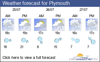 Weather forecast for Plymouth