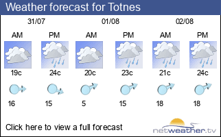 Weather forecast for Totnes