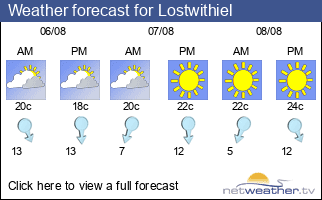 Lostwithiel Weather