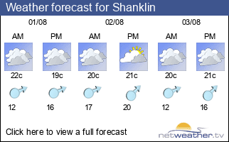 Weather forecast for Shanklin