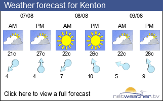 Weather forecast for Kenton