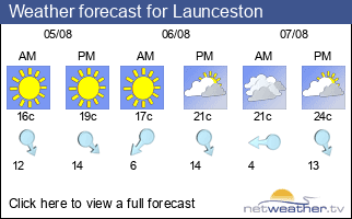 Weather forecast for Launceston