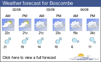 Weather forecast for Boscombe