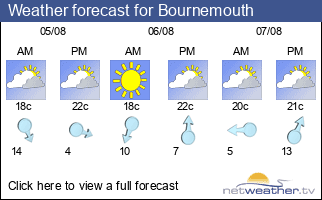 Weather forecast for Bournemouth